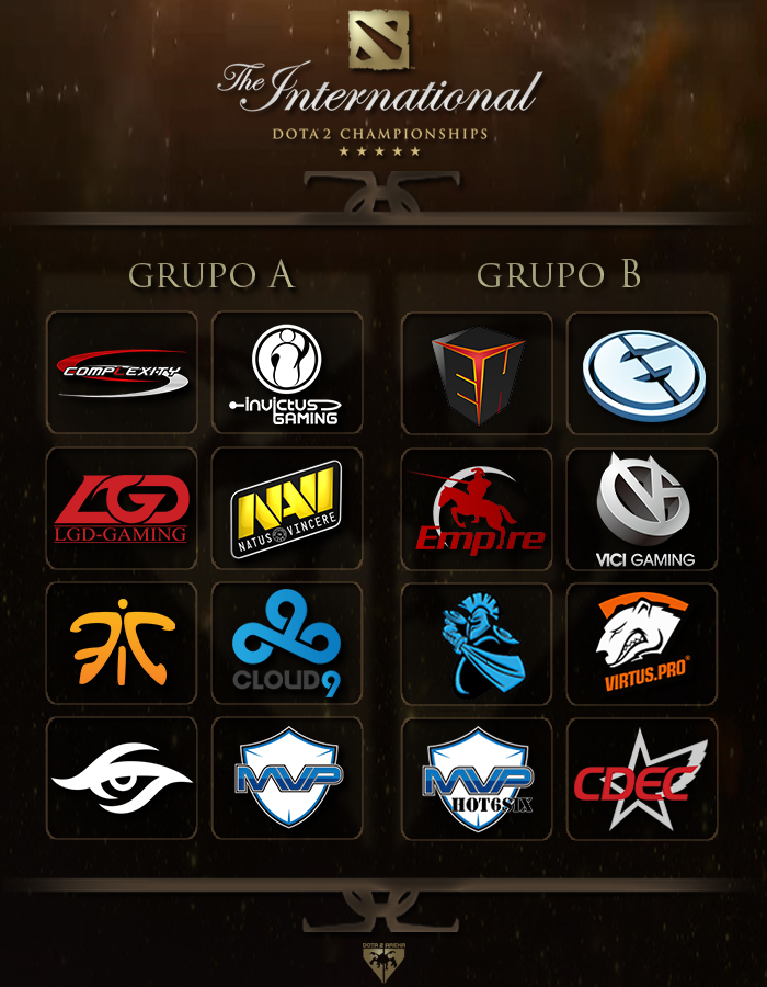 The International 5 DOTA 2: Resultados, Equipos, EN VIVO!