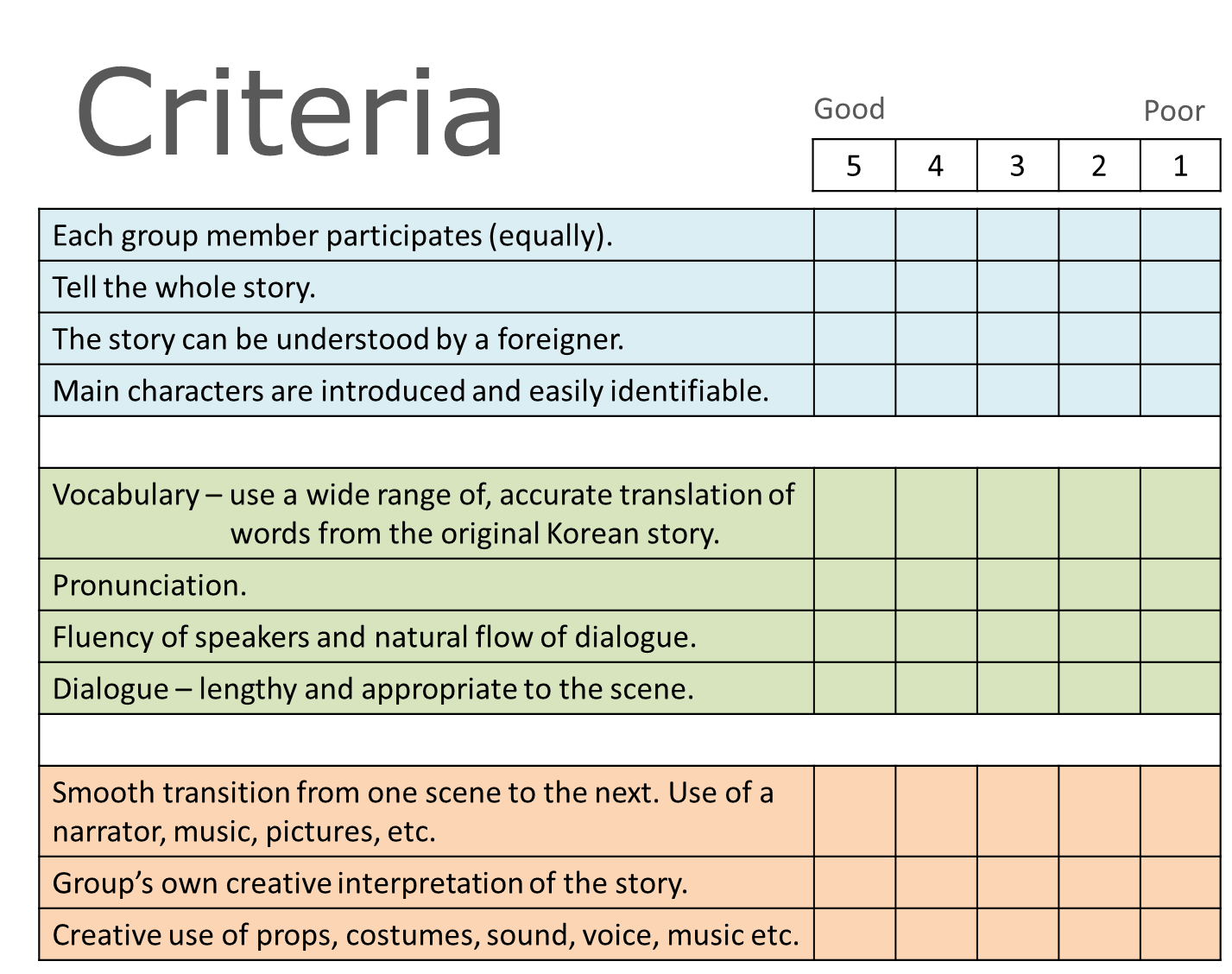 criteria for judging photo essay