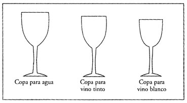 Valisse consejos valisse for Orden de los cubiertos en la mesa