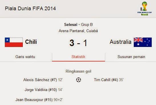 Hasil Pertandingan Chili VS Australia Piala Dunia 2014