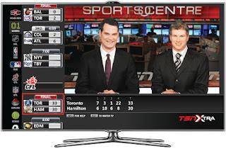 IPTV TSN 2015