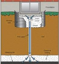 aquaseal window well drain repair installation specialist is a family