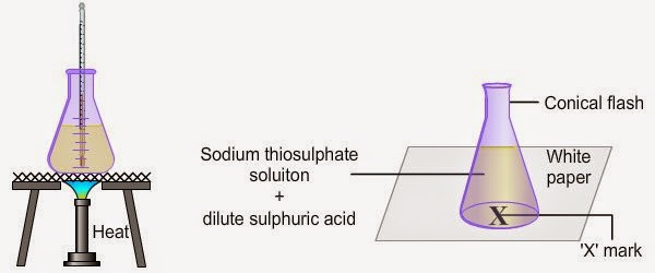 sodium thiosulphate reaction time experiment Sodium thiosulfate (sodium thiosulphate) is a chemical and medication as a medication it is used to treat cyanide poisoning and pityriasis versicolor.