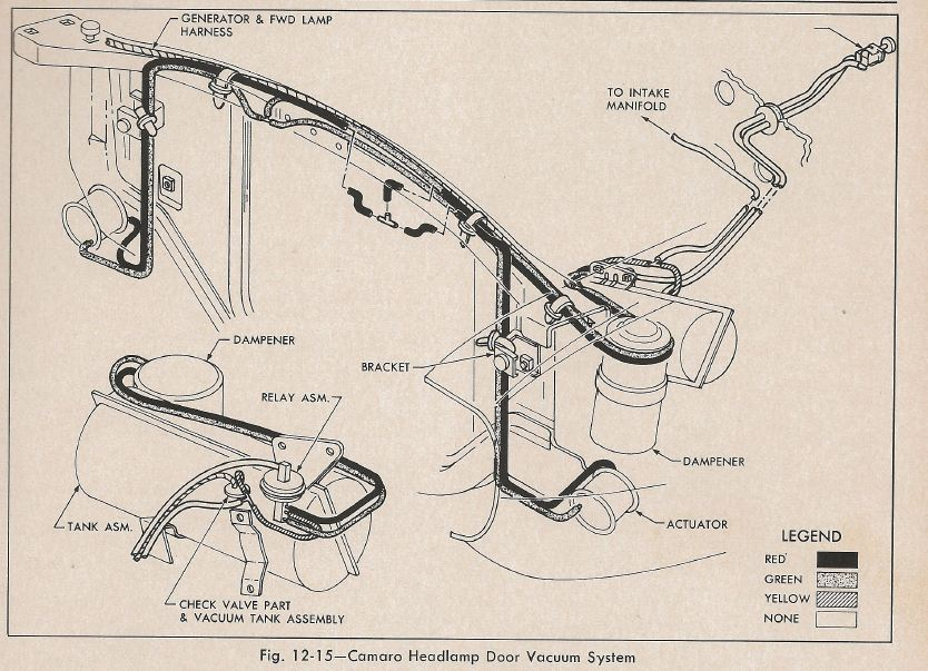 Steves Camaro Parts 1968 Camaro Hidden on 1967 camaro rs headlight wiring diagram