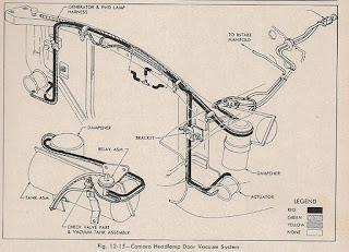 tail light wiring diagram 1972 chevy html with 2014 01 01 Archive on 1979 Chevy Camaro 350 Wiring Diagram likewise 63 Chevy C10 Wiring Harness additionally Electric Fuel Pump moreover 1291890 Turn Signal Cam Wiring moreover 1970 C10 Gauge Diagram.