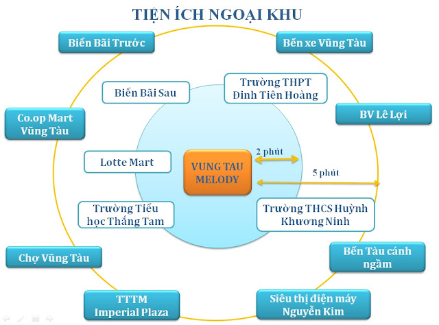 CHCC 5 sao vị trí đẹp NT hoàn thiện góp k lãi suất đầu tư sinh lời cao - 11