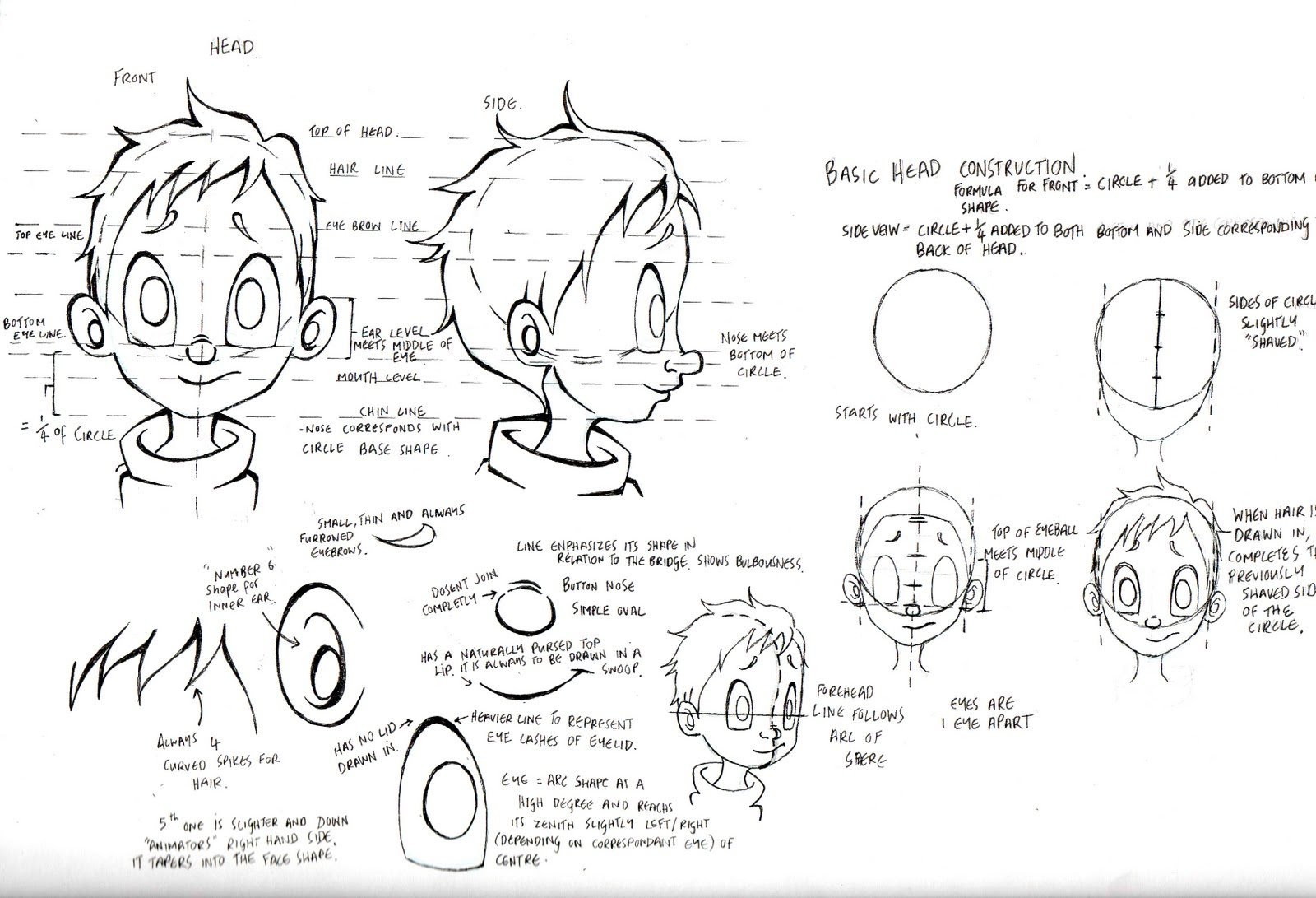 Character Design Layout : Animation life drawing layout and character design