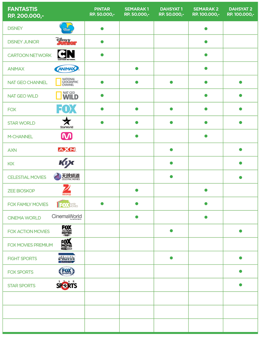 Jual Paket Sport Kvision C Band Bromo Termurah 2018 Mdl 038g Digital Voltmeter 036 Dc 47v 32v 2 Kabel Nyala Biru Chip Sakti Berikut Adalah Daftar Channel Serta Harga K Vision