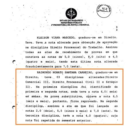 Fraude no Ceuma: Notas que teriam sido alteradas