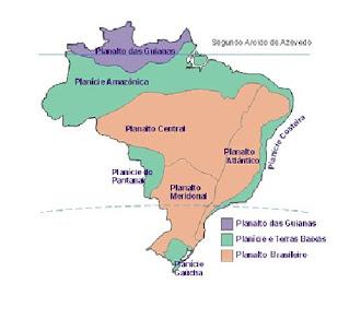 relevo brasileiro segundo Aroudo Azevedo