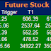 Most active future and option calls for 04 June 2015