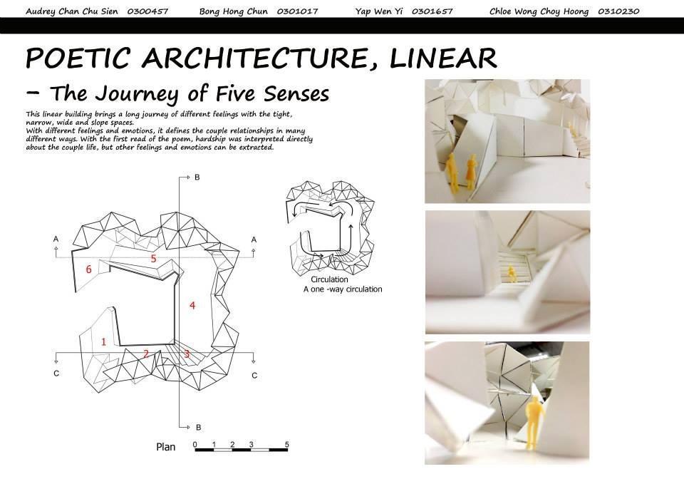 Plain Architecture Design Concept Presentation With Office Pelli