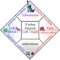 http://2.bp.blogspot.com/-9yHxlWT1LrA/Tg4dXts8ifI/AAAAAAAADsg/930S9YPcRKI/s400/left-right-diagram.png