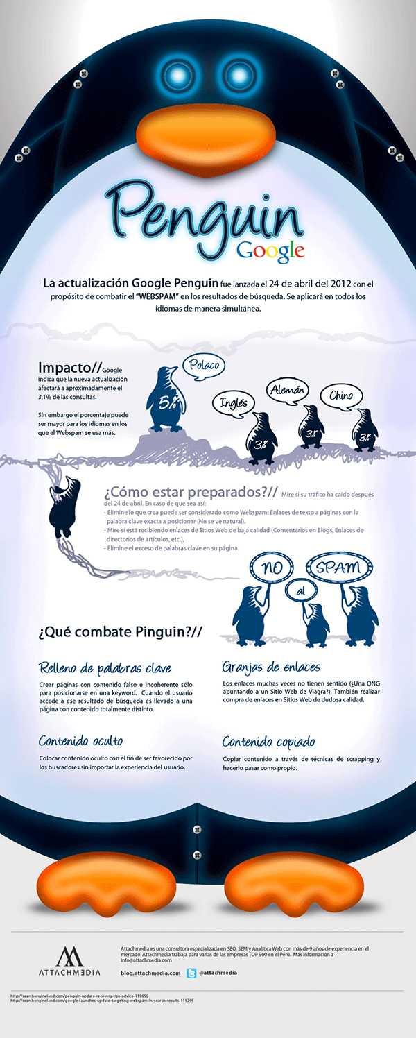 Google Penguin, el nuevo algoritmo de Google (Infografía)