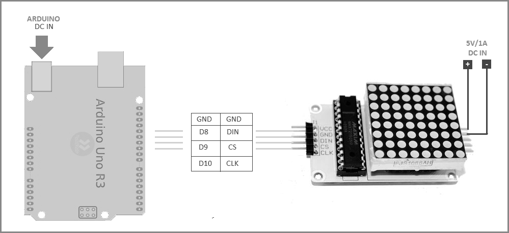 How To Identify Pin 1 Of 8x8 Led Matrix Of Row Anode