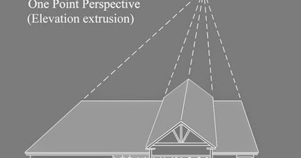Beyond architectural illustration perspective one point for Exterior 2 point perspective