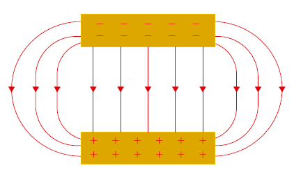 capacitve coupling in PCB