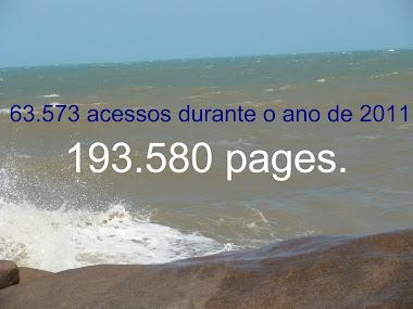Mais acessos: