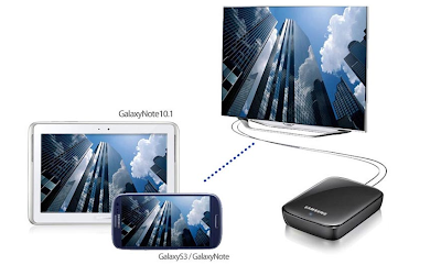 AppRadioWorld: Connect Your Samsung Galaxy S3 To AppRadio Wirelessly