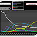 Envíos de pdf en semana santa, las presentadas siguen en el 18% - Desarrollo porcentual de trámites año 2012/2013