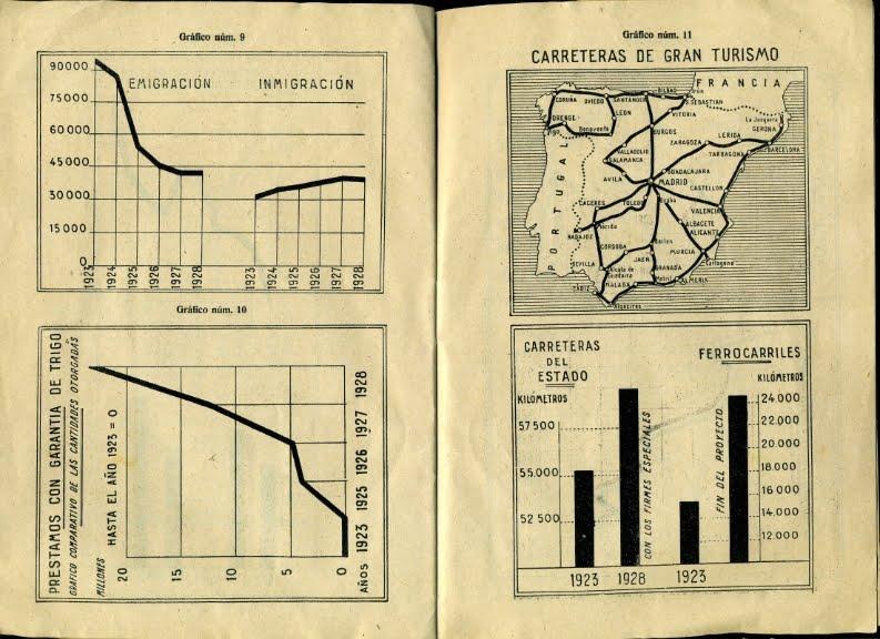 LA NUEVA ESPAÑA FOLLETO TURÍSTICO DE PROPAGANDA