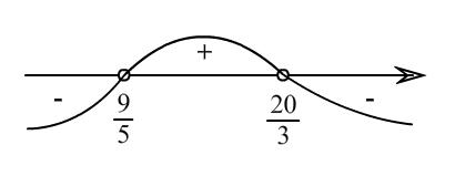 решение задачи зно по математике