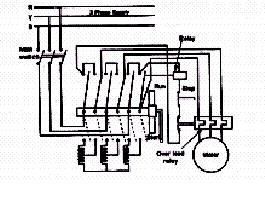 Dc Motor Wiring Diagram Get Free Image About together with 110v Ac Motor 3 Phase Wiring besides R7755379 Reverse rotation single phase capacitor furthermore Dc Motor Construction as well 3 Phase Ac Motor Theory. on single phase induction motor winding diagram