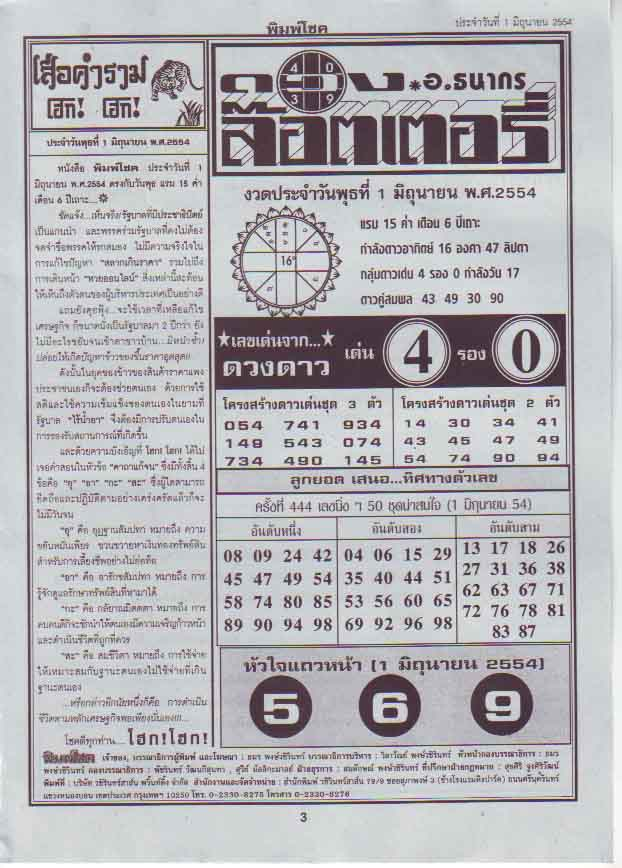 """Calendar Lottery June : Search results for """"thai lottery free touch tips january"""