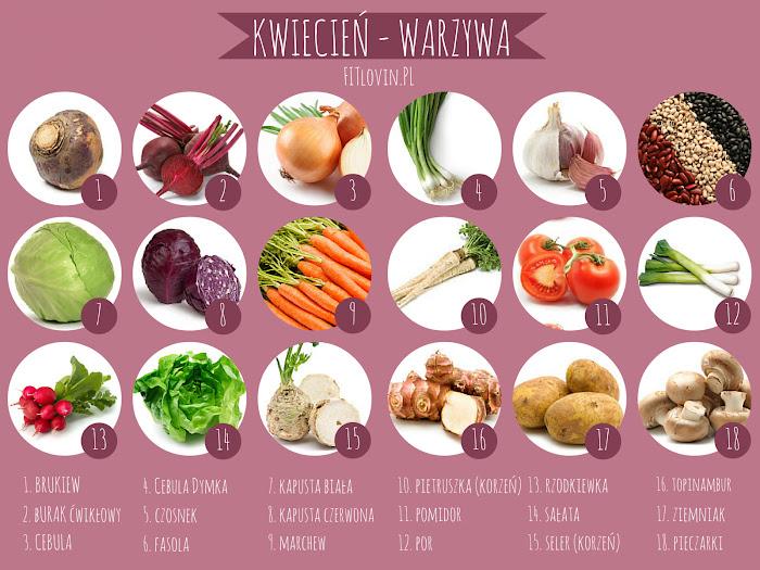 Warzywa sezonowe dostępne w kwietniu