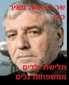 שר הרווחה מאיר כהן - תלישת ילדים ממשפחות נכים