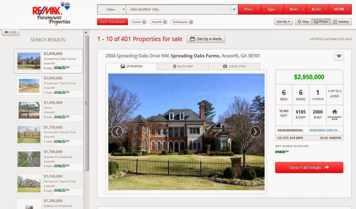 Acworth Real Estate