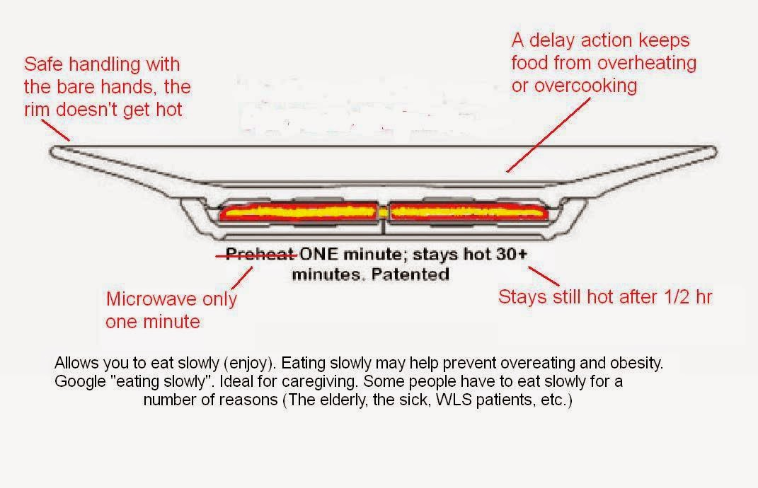 HotSmart Plates are the ONLY patented HEAT RETENTIVE PLATES on the market; they use the Stefan-Boltzmann principle and patented technology.  sc 1 st  HotSmart & HotSmart: PLATES FOR EATING SLOWLY - HEAT STORING PLATES
