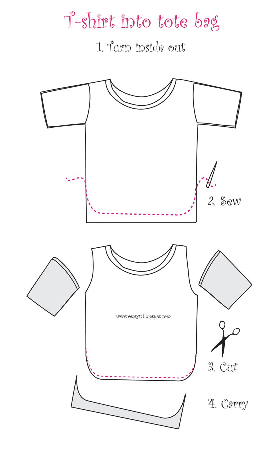 Omsytt Tutorial T Shirt Into Tote Bag