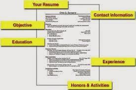 How to write a resume 1