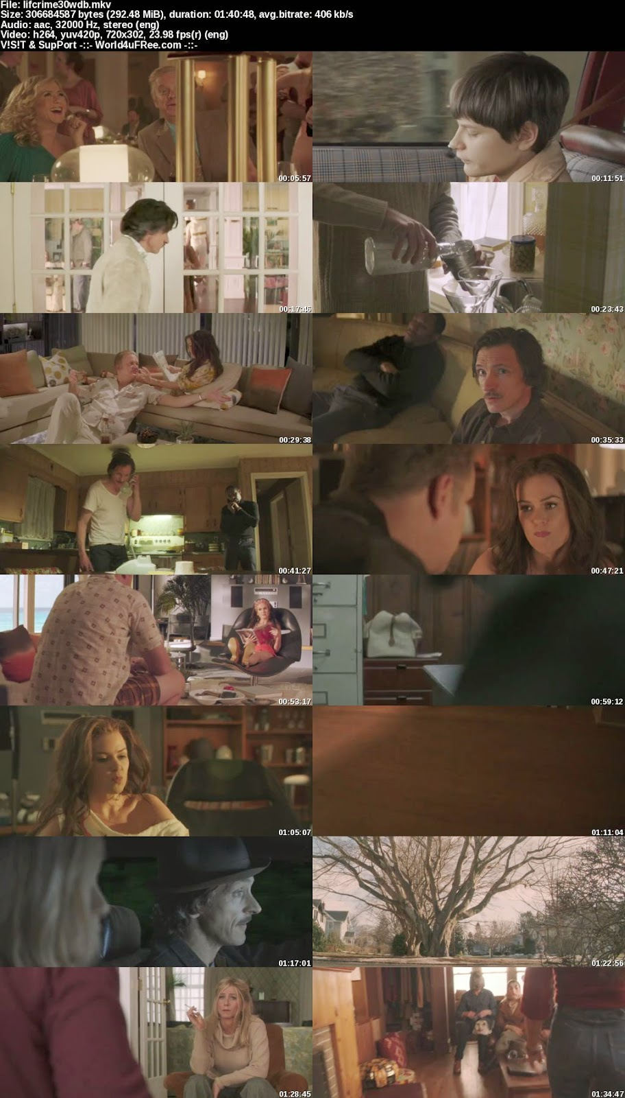 Life support movie download