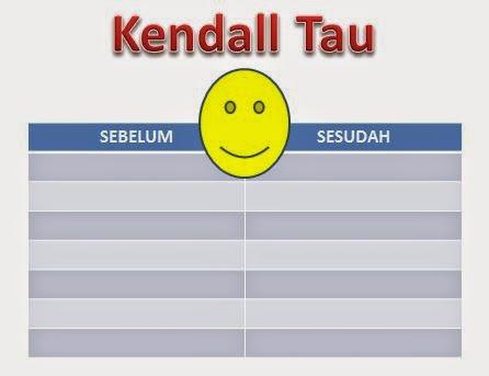 Kendall Tau