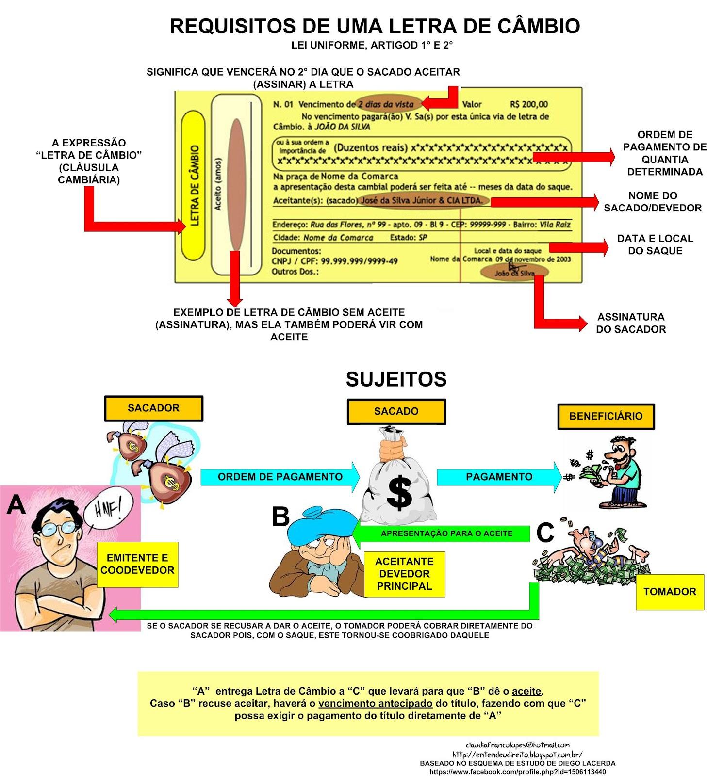Estatuto da pessoa com deficiencia e a capacidade civil 9