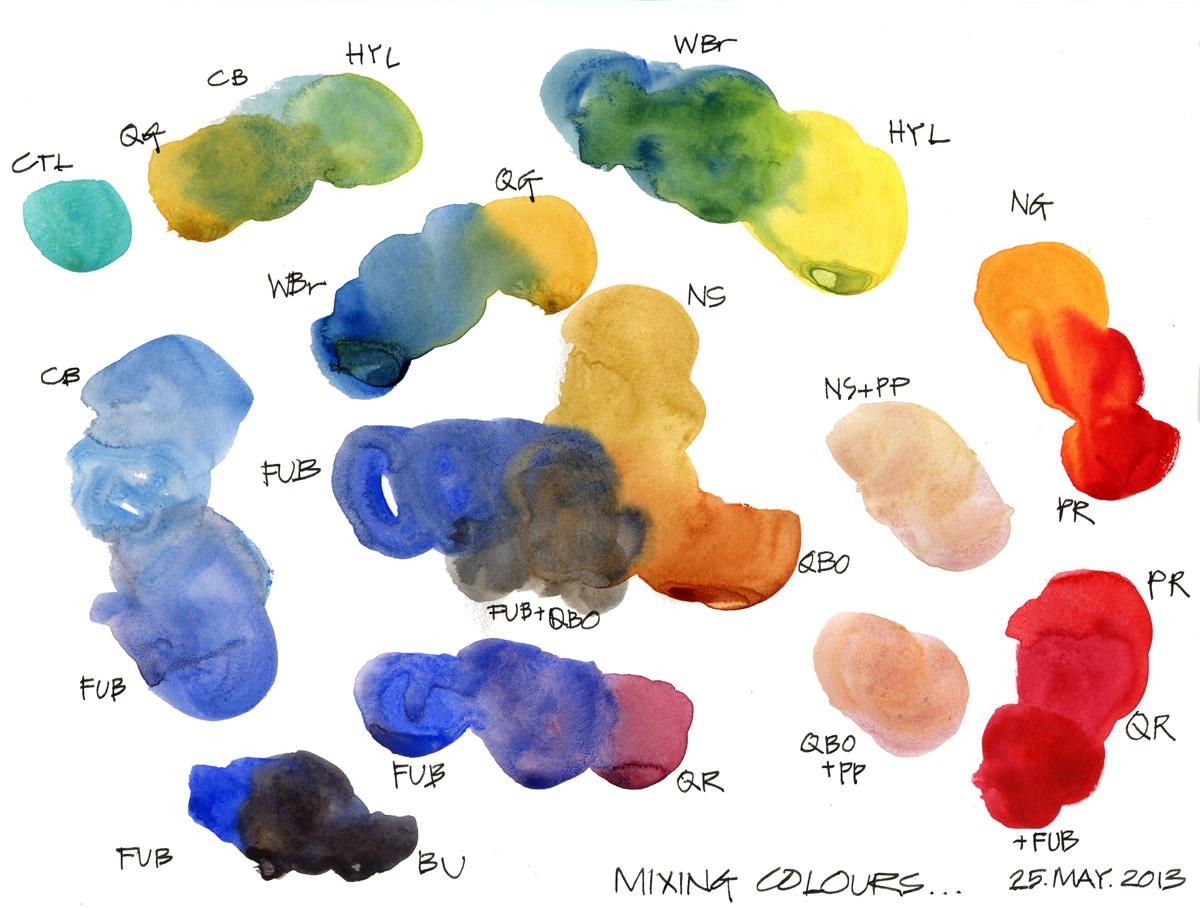 Colour Mixing Paint Chart