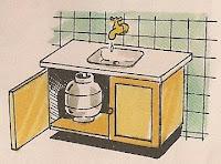 Segurança com botijão de gás