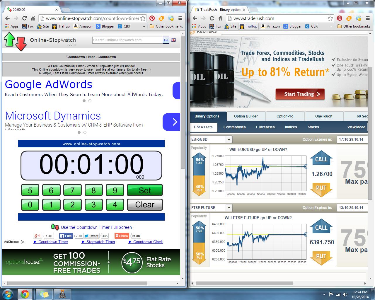 globex bank forex malaysia blogspot