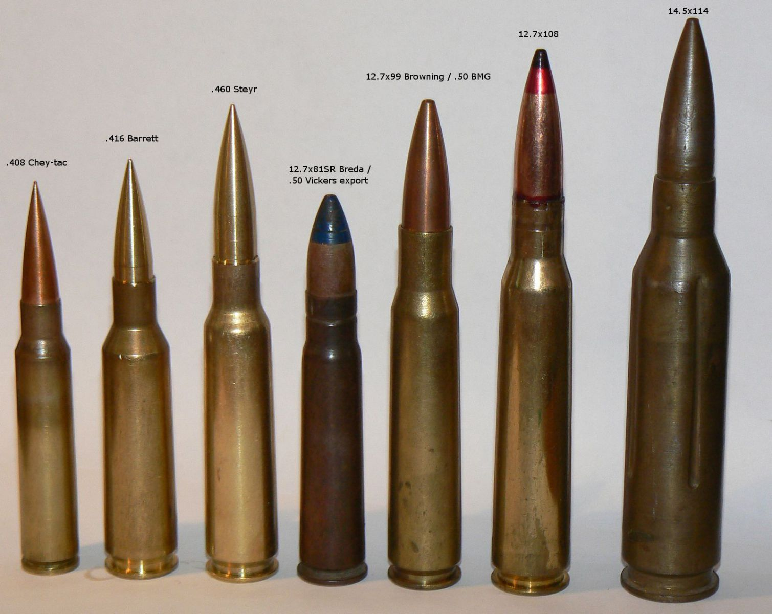 machine gun calibers