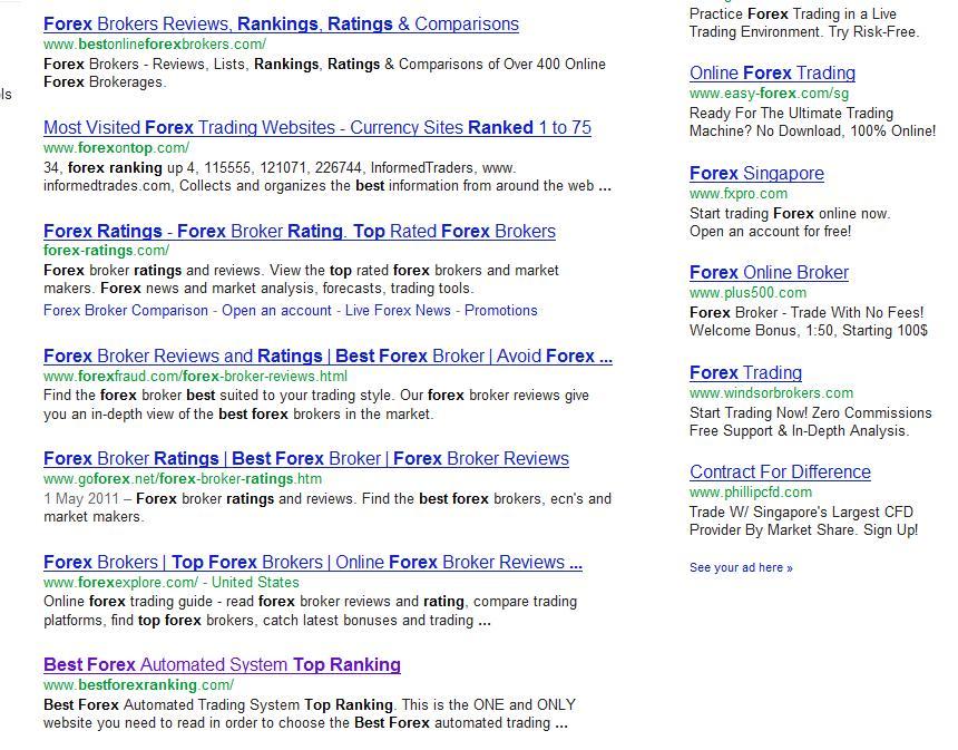 Forex keywords