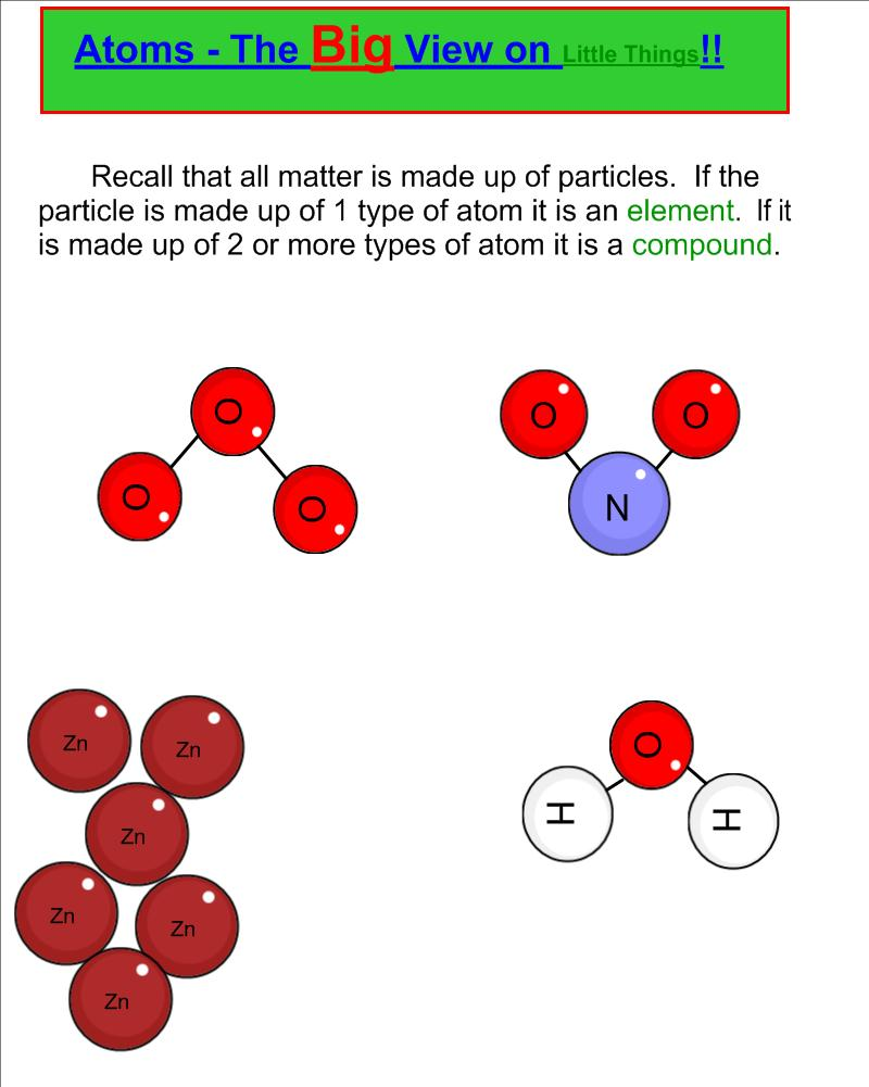 Grade 9 applied science atomic structure atomic structure ccuart Image collections