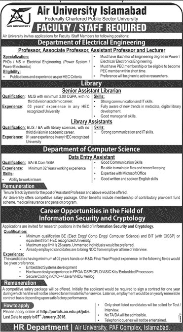 Engineering Faculty & Admin Jobs in Air University Islamabad