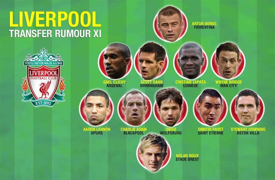 fc liverpool transfers