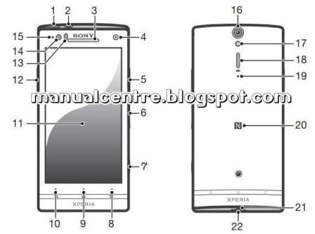 Sony Xperia SL Phone Layout