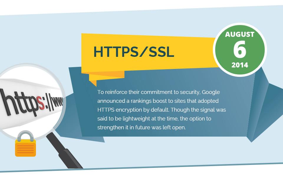 HTTPs/SSL ảnh hưởng đến rank