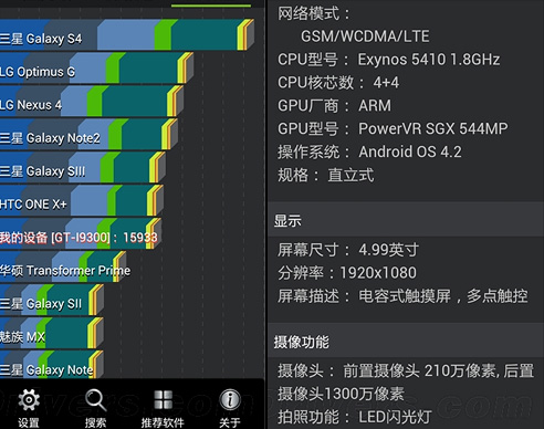 Galaxy S4 Benchmark March 14
