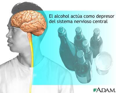 Tres fases del alcoholismo los indicios