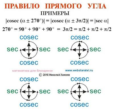 Математика для блондинок. Новое в математике.  Преобразование тригонометрических функций правило прямого угла для тангенсов.  Новая математика. Пример приведения sec, cosec, scs, csc, секанс, косеканс. Тригонометрия для блондинок. Формулы приведения тригонометрических функций.